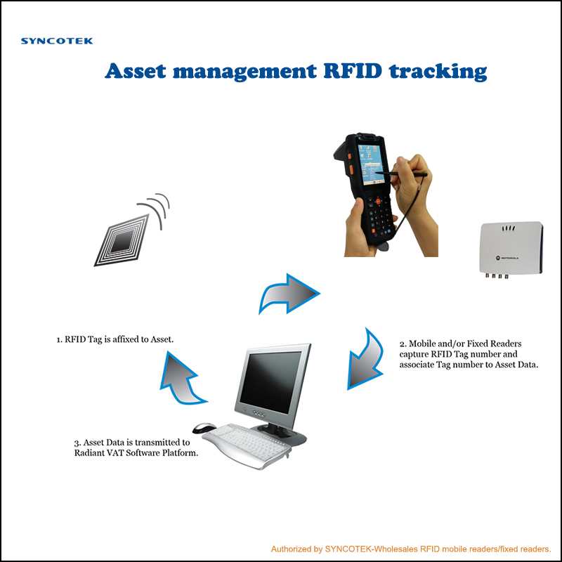 asset-management-rfid-tracking.jpg